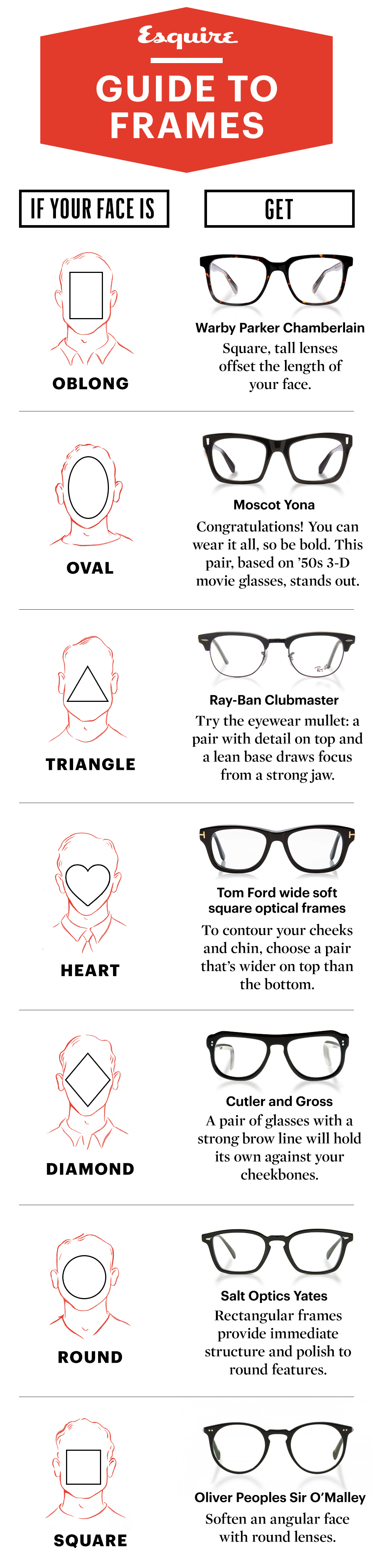 Types Of Glasses Frames For Face Shapes : Which Glasses Are Right for Your Face Shape?