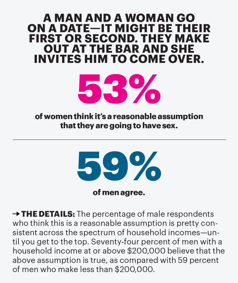 Women Sex Survey 83