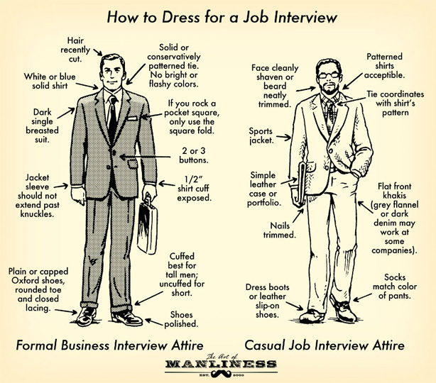 Something Cool We Saw Online: Get Dress for A Job Interview In One ...